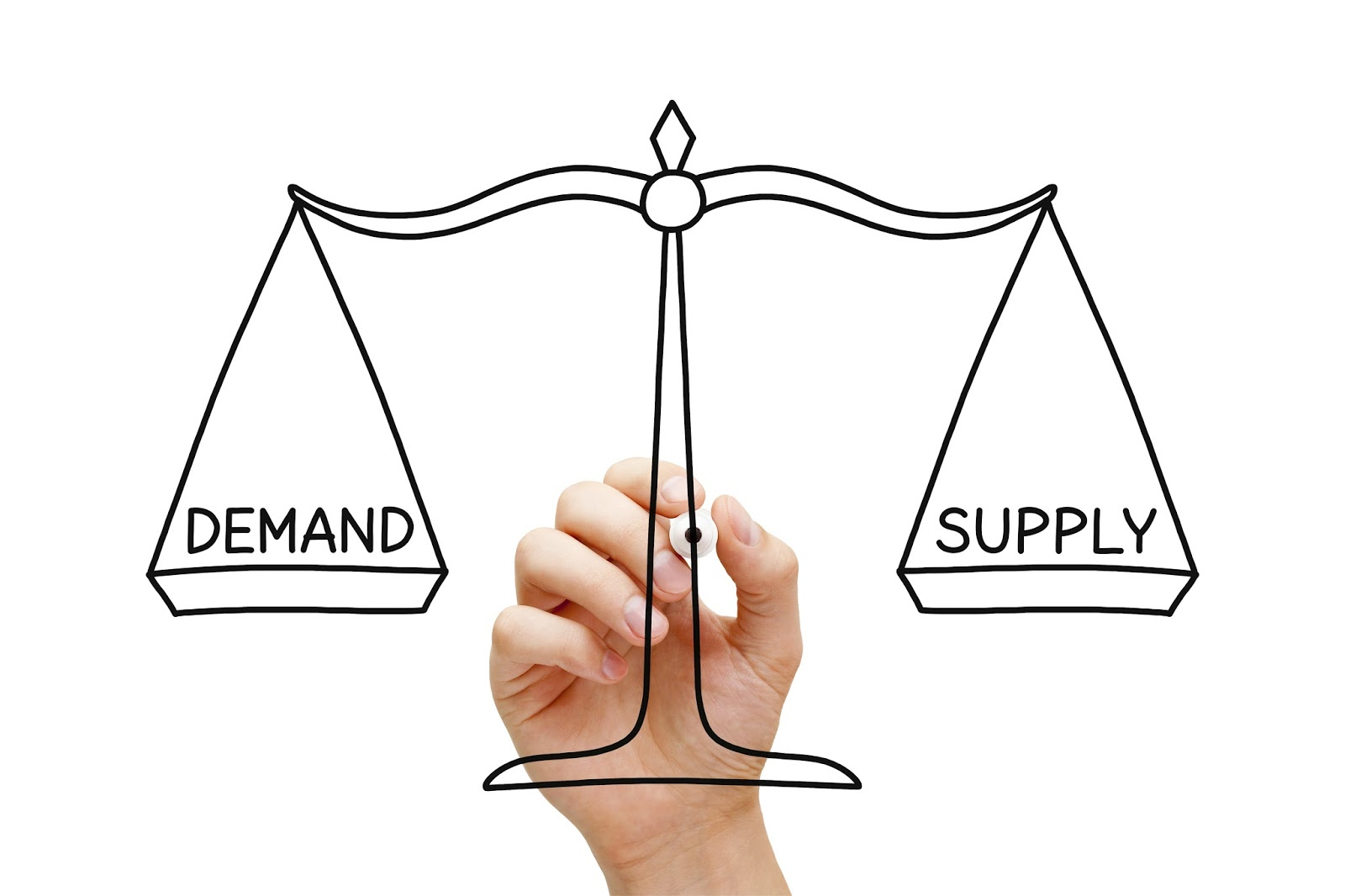 supply and demand and the value Learn more about gold demand and explore our supply and demand data cultural and financial value and different people across the globe buy gold for.